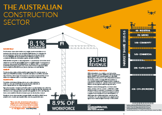 How technology is transforming Australia's construction sector